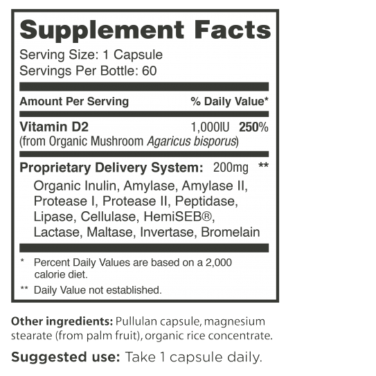 Activz Whole Vitamin D Supplement Facts