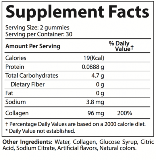 Collagen Type 1 & 2 Supplement Facts