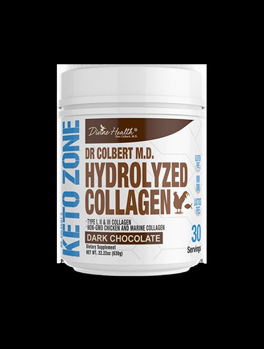 Keto Zone Collagen Offer