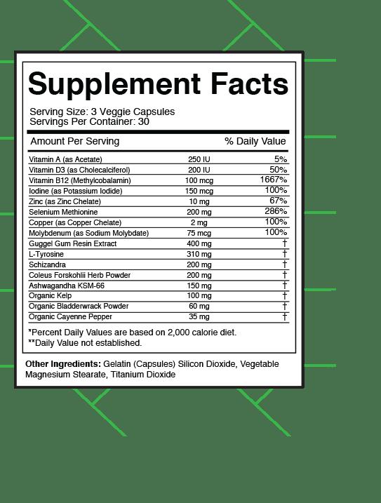 ThyroidZoneNutPanel