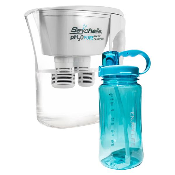 Hydration-Bundle