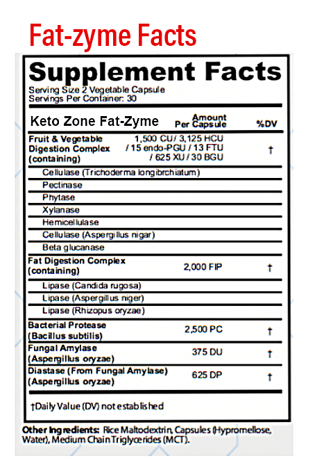 Fat-zyme-Facts-Label