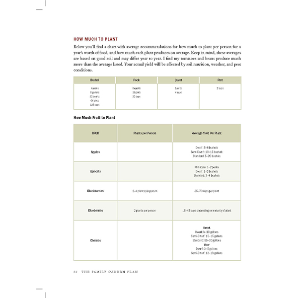 The-Family-Garden-Plan-Book-Page-5