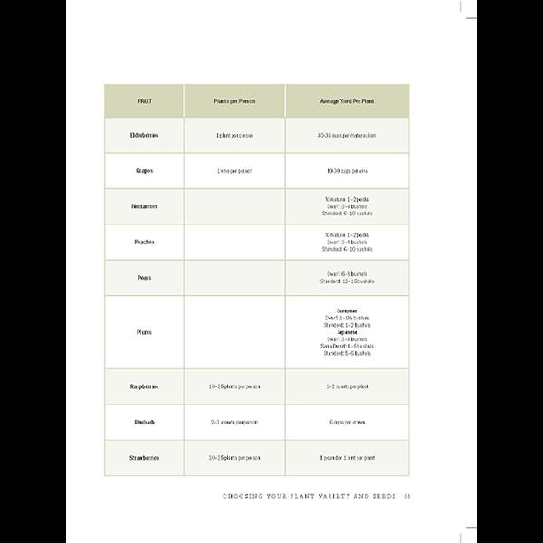 The-Family-Garden-Plan-Book-Page-6