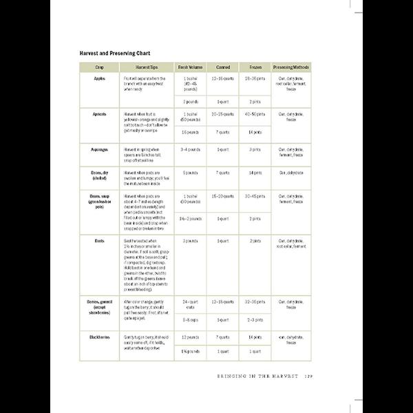The-Family-Garden-Plan-Book-Page-10