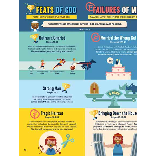 Bible-Infographics-Vol-2-Page-1