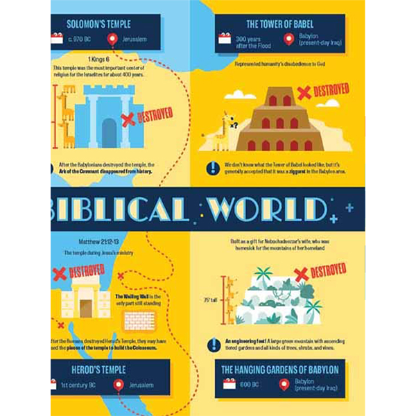 Bible-Infographics-Vol-2-Page-10