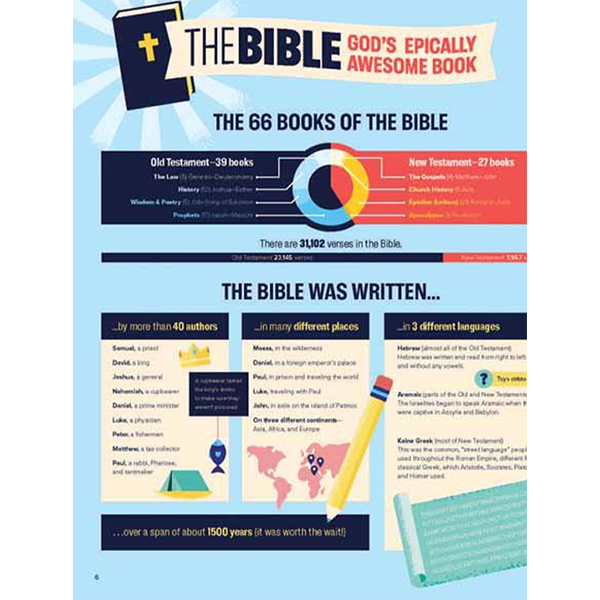 Bible-Infographics-Vol-1-Page-3